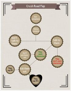 road map _6